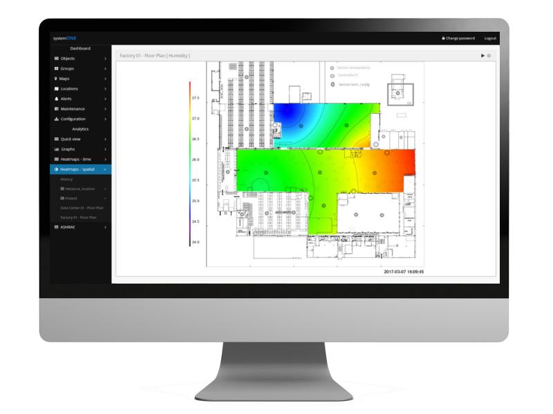 systemONE Heatmap Screenshot